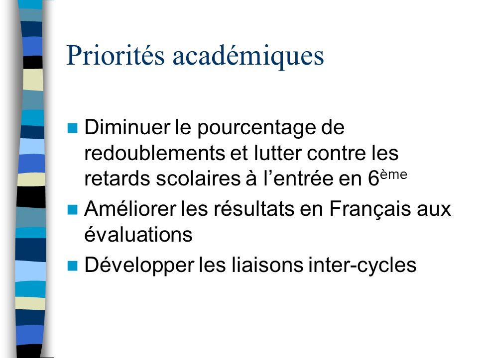 Priorités académiques Diminuer le pourcentage de redoublements et lutter contre les retards scolaires à lentrée en 6 ème Améliorer les résultats en Français aux évaluations Développer les liaisons inter-cycles