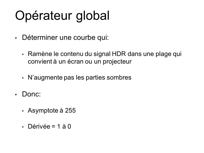 Opérateur global Déterminer une courbe qui: Ramène le contenu du signal HDR dans une plage qui convient à un écran ou un projecteur Naugmente pas les parties sombres Donc: Asymptote à 255 Dérivée = 1 à 0