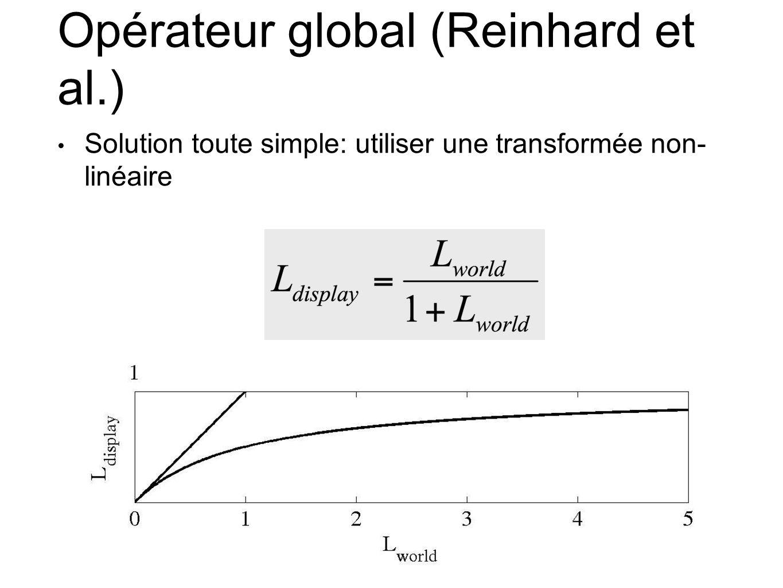 Opérateur global (Reinhard et al.) Solution toute simple: utiliser une transformée non- linéaire
