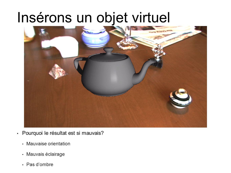 Insérons un objet virtuel Pourquoi le résultat est si mauvais? Mauvaise orientation Mauvais éclairage Pas dombre