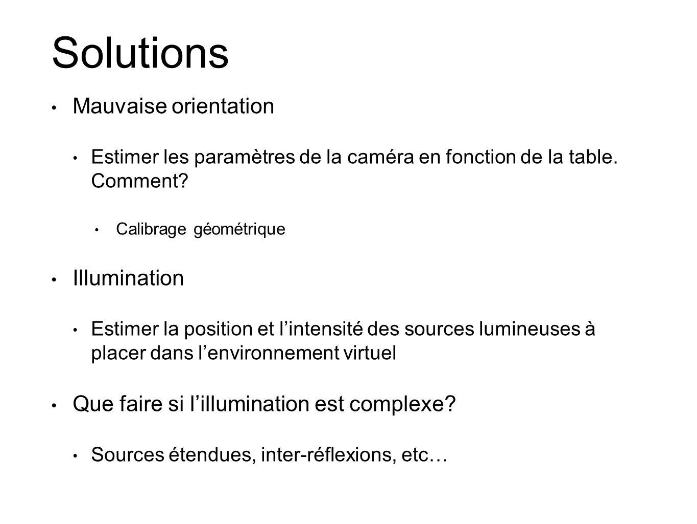 Solutions Mauvaise orientation Estimer les paramètres de la caméra en fonction de la table. Comment? Calibrage géométrique Illumination Estimer la pos
