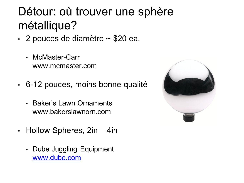 Détour: où trouver une sphère métallique? 2 pouces de diamètre ~ $20 ea. McMaster-Carr www.mcmaster.com 6-12 pouces, moins bonne qualité Bakers Lawn O