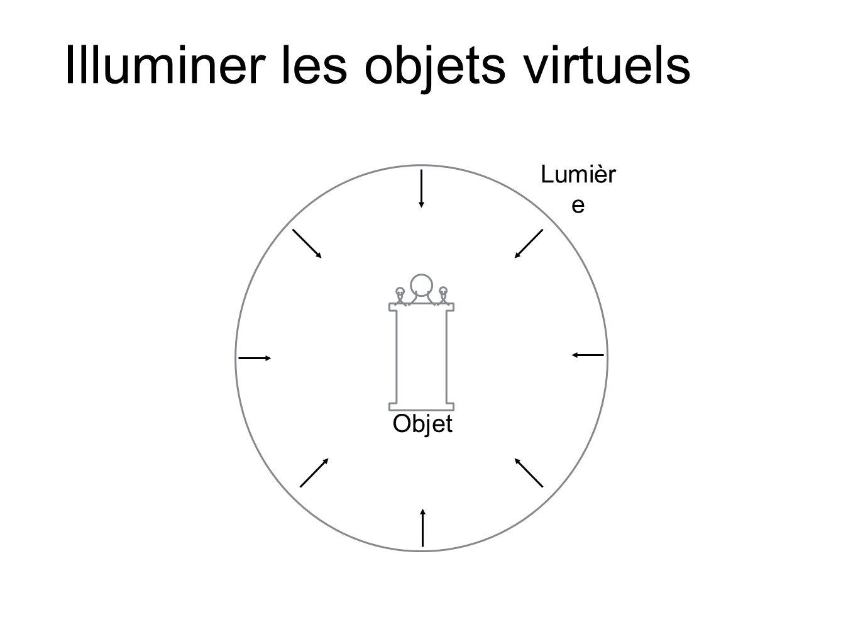 Illuminer les objets virtuels Objet Lumièr e