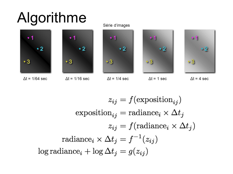 Algorithme Série dimages 3 3 1 1 2 2 Δt = 1 sec 3 3 1 1 2 2 Δt = 1/16 sec 3 3 1 1 2 2 Δt = 4 sec 3 3 1 1 2 2 Δt = 1/64 sec 3 3 1 1 2 2 Δt = 1/4 sec