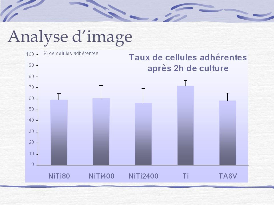 Analyse dimage