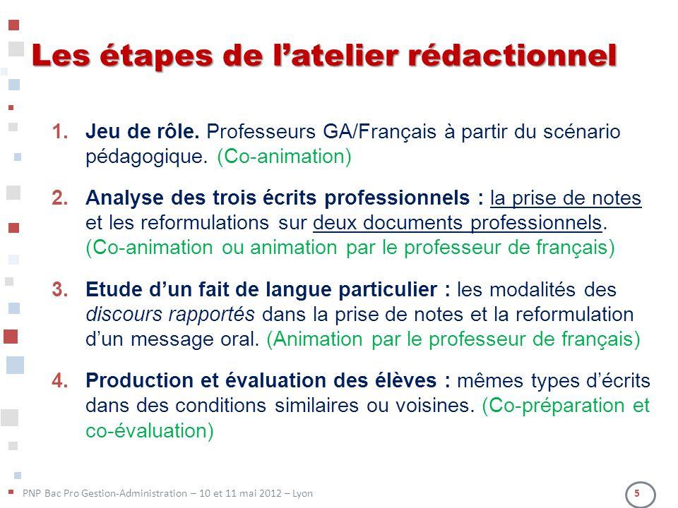 PNP Bac Pro Gestion-Administration – 10 et 11 mai 2012 – Lyon 5 Les étapes de latelier rédactionnel 1.Jeu de rôle. Professeurs GA/Français à partir du