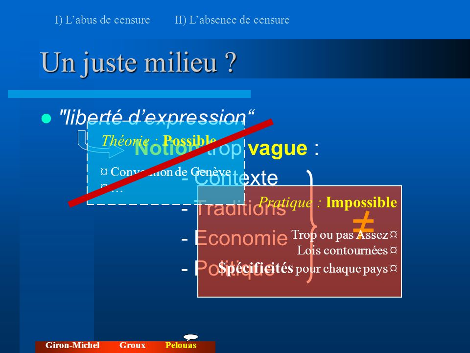 liberté dexpression Notion trop vague : - Contexte - Traditions - Economie - Politique Un juste milieu .