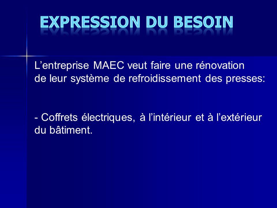 Lentreprise MAEC veut faire une rénovation de leur système de refroidissement des presses: - Coffrets électriques, à lintérieur et à lextérieur du bât