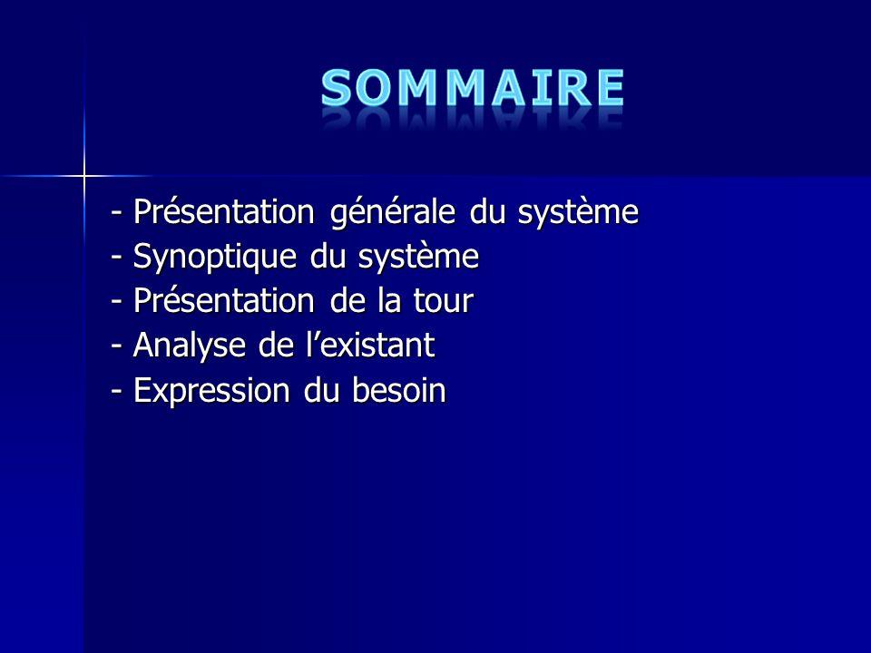 - Présentation générale du système - Synoptique du système - Présentation de la tour - Analyse de lexistant - Expression du besoin