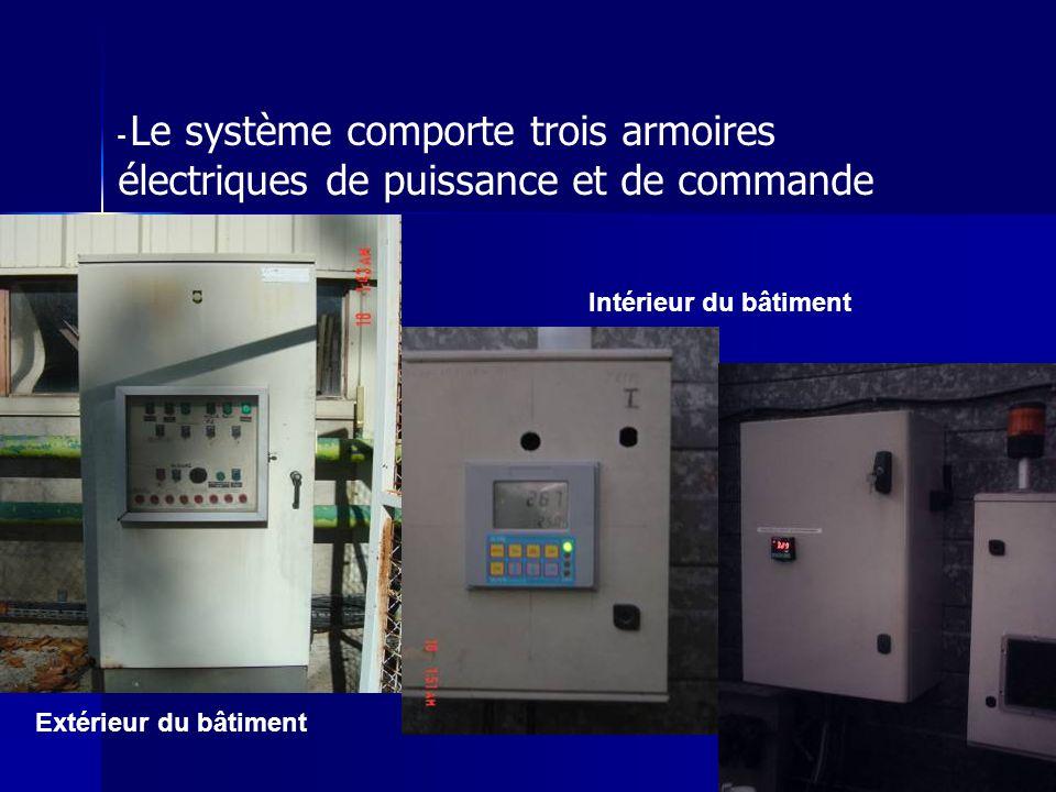 - Le système comporte trois armoires électriques de puissance et de commande Intérieur du bâtiment Extérieur du bâtiment