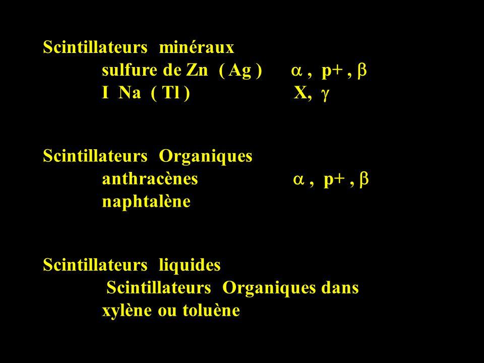 Scintillateurs minéraux sulfure de Zn ( Ag ), p+, I Na ( Tl ) X, Scintillateurs Organiques anthracènes, p+, naphtalène Scintillateurs liquides Scintillateurs Organiques dans xylène ou toluène