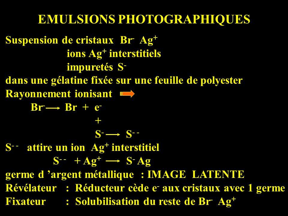 EMULSIONS PHOTOGRAPHIQUES Suspension de cristaux Br - Ag + ions Ag + interstitiels impuretés S - dans une gélatine fixée sur une feuille de polyester Rayonnement ionisant Br - Br + e - + S - S - - S - - attire un ion Ag + interstitiel S - - + Ag + S - Ag germe d argent métallique : IMAGE LATENTE Révélateur : Réducteur cède e - aux cristaux avec 1 germe Fixateur : Solubilisation du reste de Br - Ag +