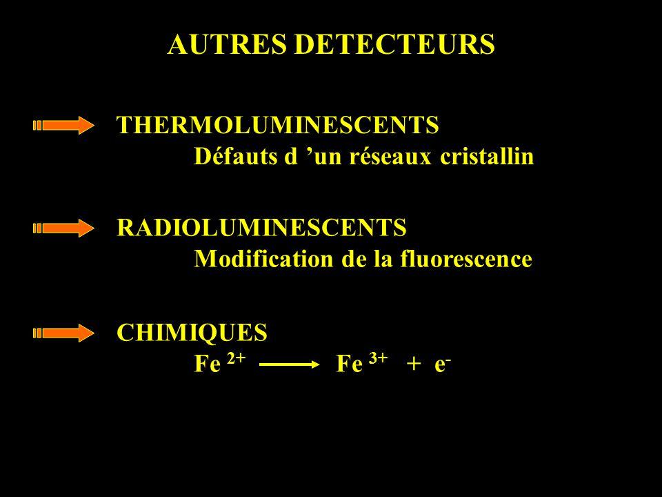 AUTRES DETECTEURS THERMOLUMINESCENTS Défauts d un réseaux cristallin RADIOLUMINESCENTS Modification de la fluorescence CHIMIQUES Fe 2+ Fe 3+ + e -