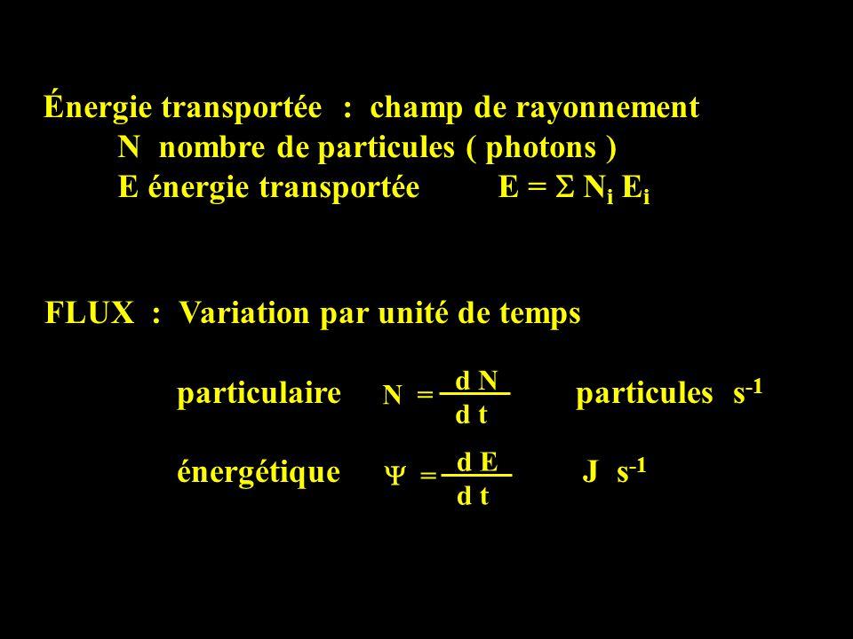 Énergie transportée : champ de rayonnement N nombre de particules ( photons ) E énergie transportée E = N i E i FLUX : Variation par unité de temps particulaire particules s -1 énergétique J s -1 N = d N d t = d E d t