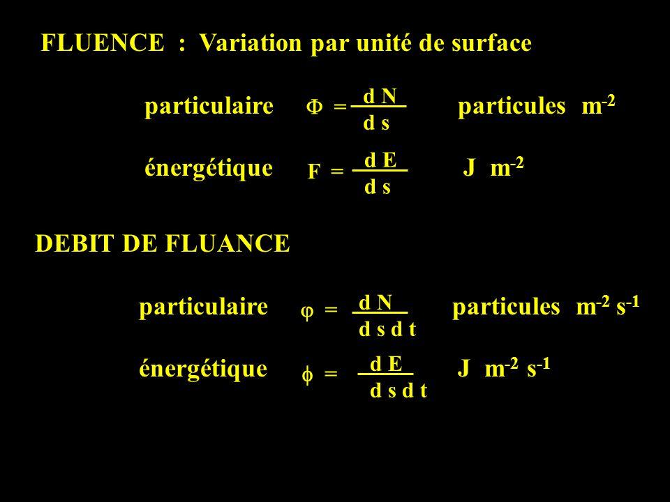 FLUENCE : Variation par unité de surface particulaire particules m -2 énergétique J m -2 = d N d s F = d E d s DEBIT DE FLUANCE particulaire particules m -2 s -1 énergétique J m -2 s -1 = = d E d s d t d N d s d t