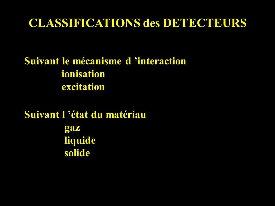 Suivant le mécanisme d interaction ionisation excitation CLASSIFICATIONS des DETECTEURS Suivant l état du matériau gaz liquide solide