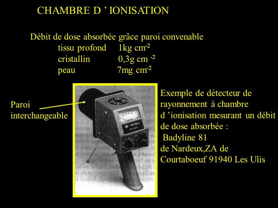 CHAMBRE D IONISATION Débit de dose absorbée grâce paroi convenable tissu profond 1kg cm -2 cristallin 0,3g cm -2 peau 7mg cm -2 Paroi interchangeable Exemple de détecteur de rayonnement à chambre d ionisation mesurant un débit de dose absorbée : Badyline 81 de Nardeux,ZA de Courtaboeuf 91940 Les Ulis