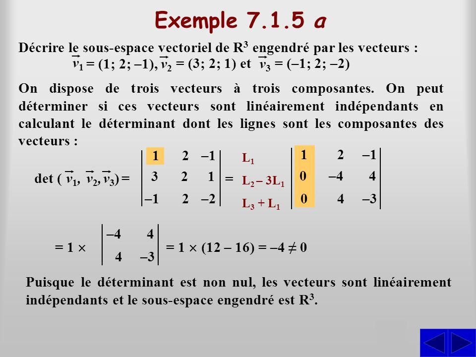 Décrire le sous-espace vectoriel de R 3 engendré par les vecteurs : S Exemple 7.1.5 a v1v1 v2v2 = (1; 2; –1), = (3; 2; 1) et v3v3 = (–1; 2; –2) = L 1