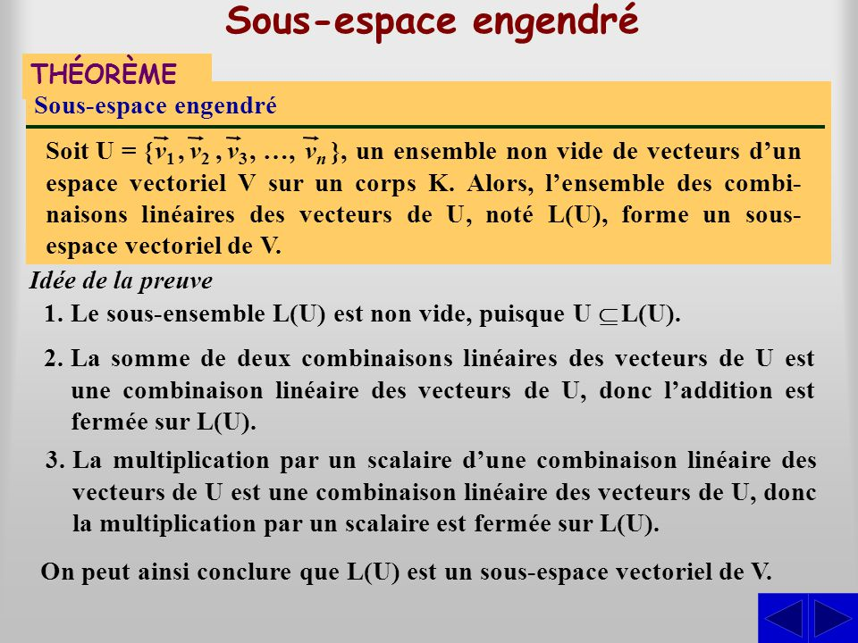 Idée de la preuve 1.Le sous-ensemble L(U) est non vide, puisque U L(U). THÉORÈME Sous-espace engendré 2.La somme de deux combinaisons linéaires des ve