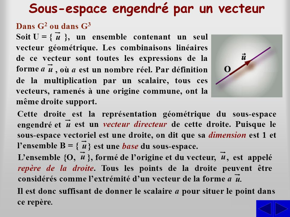 Les vecteurs engendrés sont de la forme : a(2; 1) = (2a ; a) Sous-espace engendré par un vecteur S Les vecteurs engendrés sont de la forme : a(3; –2; 4) = (3a; –2a ; 4a) = (3; –2; 4)Dans R 3, considérons u = (2; 1).uDans R 2, considérons Ils forment un sous-espace vectoriel de dimension 1 dans R 2.