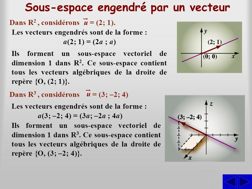 Les vecteurs engendrés sont de la forme : a(2; 1) = (2a ; a) Sous-espace engendré par un vecteur S Les vecteurs engendrés sont de la forme : a(3; –2;