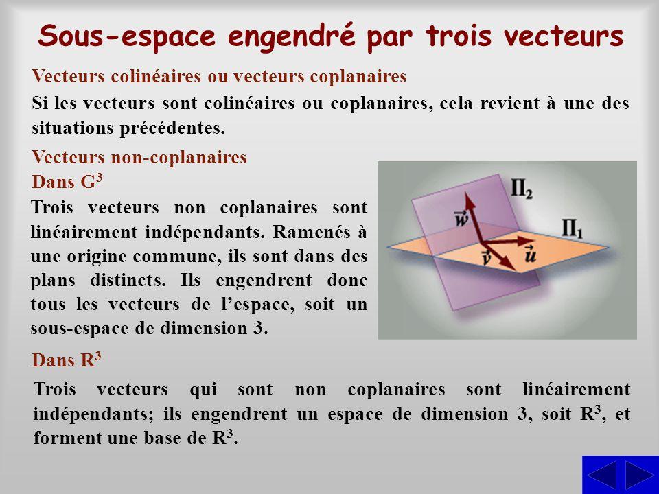 (a + 2b; 2a + 5b; 3a + 4b) = (x; y; z) S Décrire le sous-espace vectoriel de R 3 en- gendré par les vecteurs : v1v1 v2v2 = (1; 2; 3) et = (2; 5; 4) a(1; 2; 3) + b(2; 5; 4) = (x; y; z) En effectuant les opérations, on obtient : (a; 2a; 3a) + (2b; 5b; 4b) = (x; y; z) Par légalité des vecteurs de R 2, on obtient le système déquations quil faut résoudre pour répondre à la question, soit : a + 2b = x 2a 2a + 5b 5b = y 3a 3a + 4b 4b = z S a+ bv1v1 v2v2 =w SS = (x; y; z) soit engen- dré par les vecteurs On doit déterminer à quelle condition (ou à quelles conditions) doivent satisfaire x, y et z pour que le vecteur w v1v1 v2.v2.