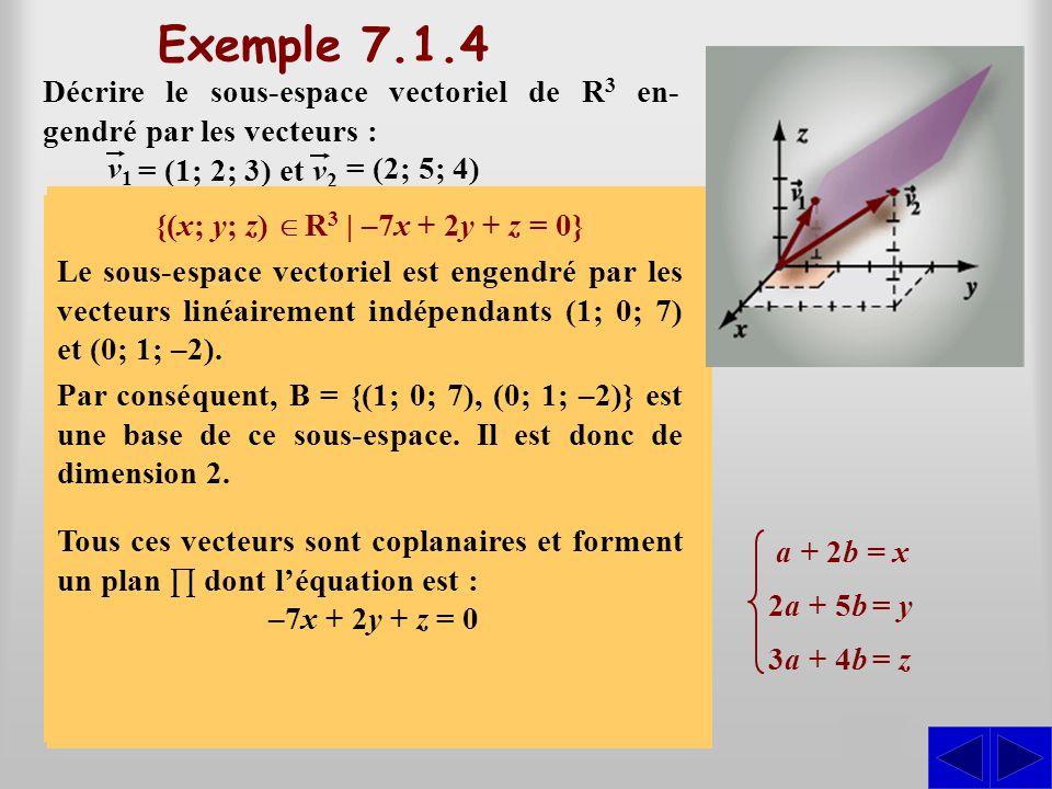 Décrire le sous-espace vectoriel de R 3 engendré par les vecteurs : S Exemple 7.1.5 a v1v1 v2v2 = (1; 2; –1), = (3; 2; 1) et v3v3 = (–1; 2; –2) = L 1 L 2 – 3L 1 L 3 + L 1 321 –12–2 2–11 2 1 –440 4–30 det (v1,v1,v2,v2,v3)v3)= = 1 On dispose de trois vecteurs à trois composantes.