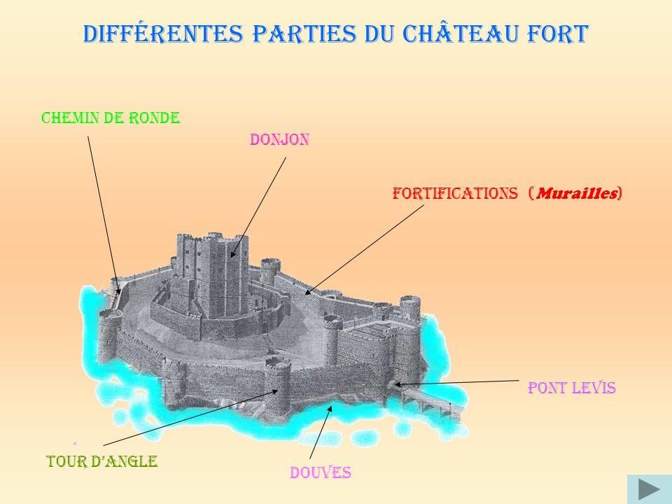 donjon fortificationS ( Murailles ) douves Tour dangle Chemin de ronde Pont Levis Différentes parties du château fort