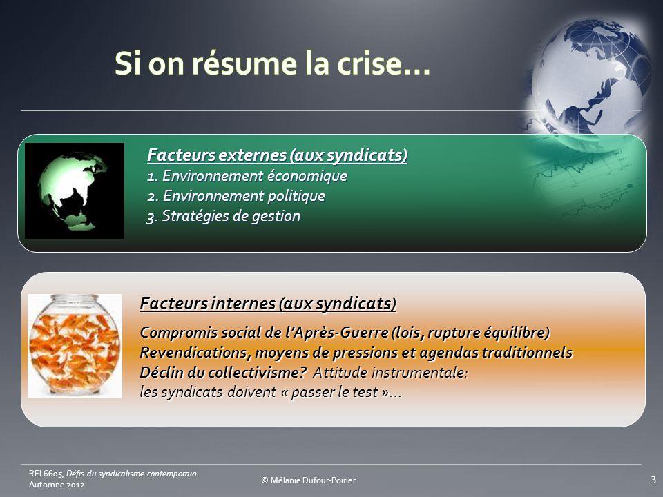 Facteurs externes (aux syndicats) 1. Environnement économique 2. Environnement politique 3. Stratégies de gestion Facteurs internes (aux syndicats) Co