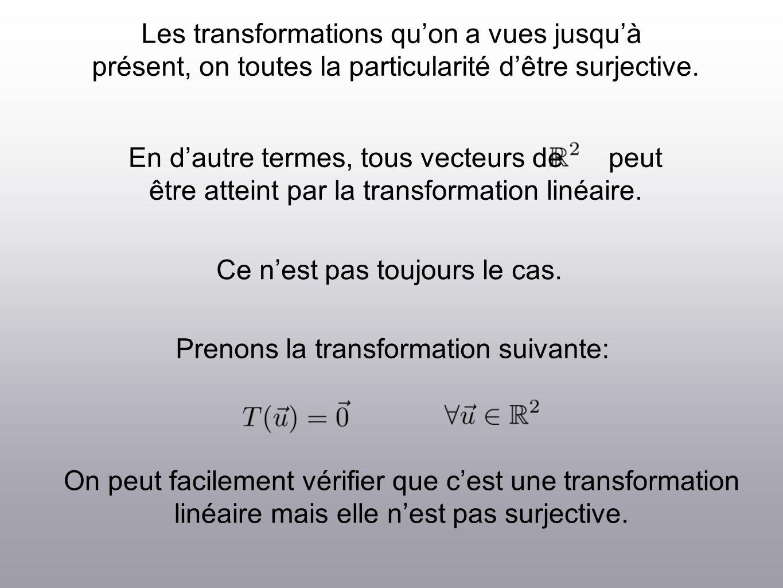 Les transformations quon a vues jusquà présent, on toutes la particularité dêtre surjective.