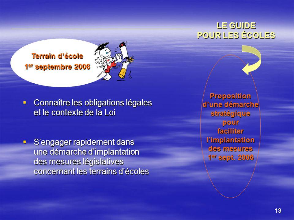 13 Proposition dune démarche stratégiquepourfaciliterlimplantation des mesures 1 er sept.