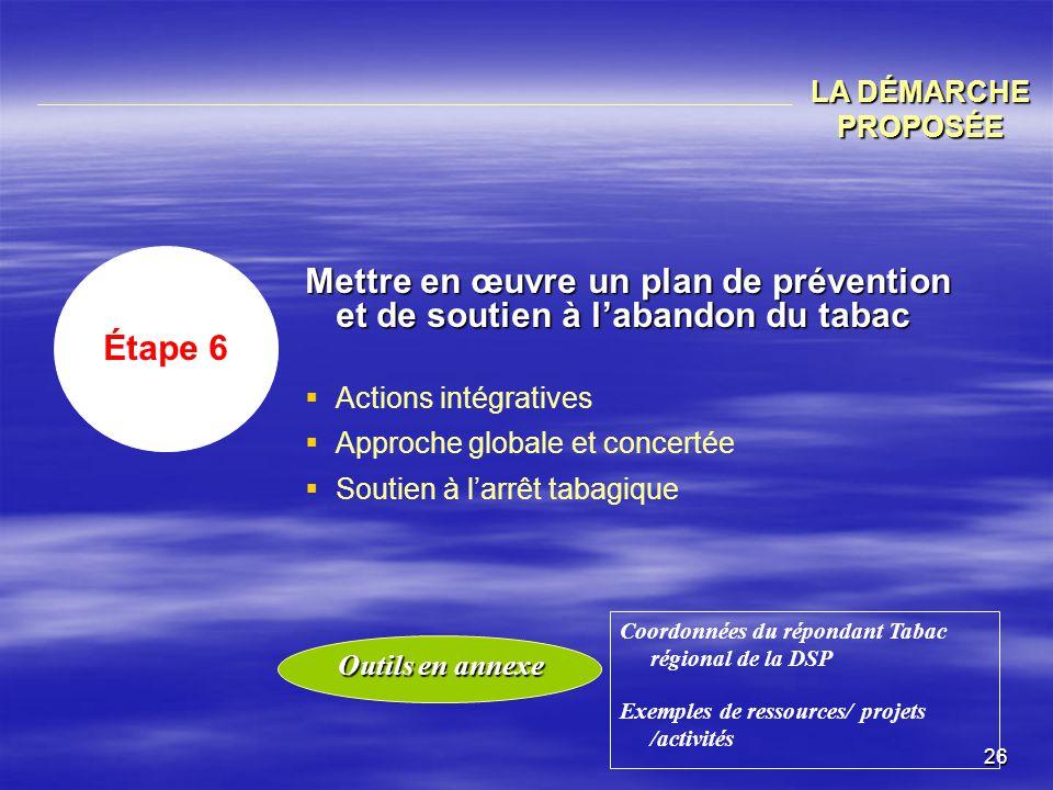 26 Mettre en œuvre un plan de prévention et de soutien à labandon du tabac Actions intégratives Approche globale et concertée Soutien à larrêt tabagique LA DÉMARCHE PROPOSÉE Étape 6 Outils en annexe Coordonnées du répondant Tabac régional de la DSP Exemples de ressources/ projets /activités