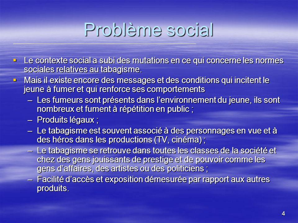 4 Problème social Le contexte social a subi des mutations en ce qui concerne les normes sociales relatives au tabagisme.
