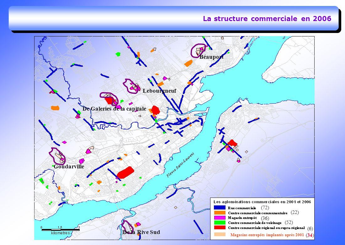 Magasins entrepôts implantés après 2001 (72) (22) (36) (52) (6) (34) La structure commerciale en 2006 Lebourgneuf Goudarville De Galeries de la capitale Béauport De la Rive Sud