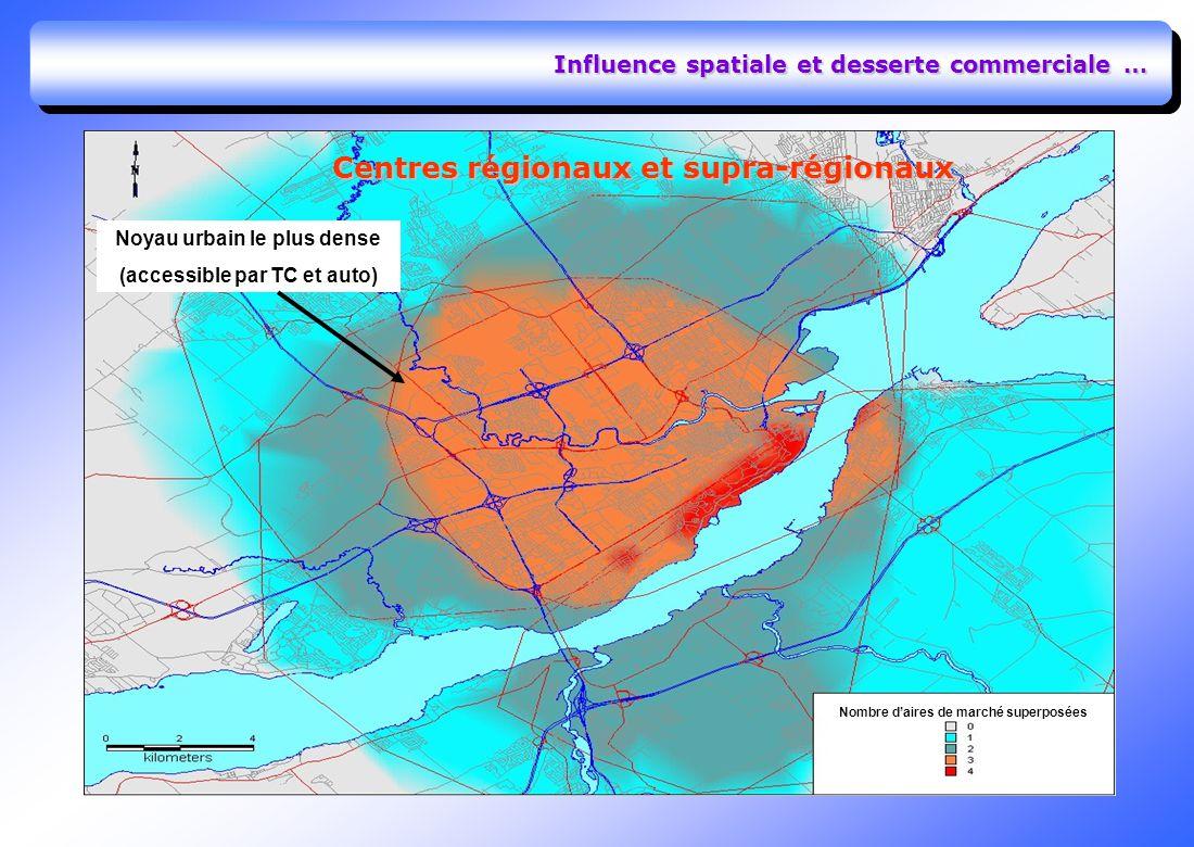 Influence spatiale et desserte commerciale … Nombre daires de marché superposées Noyau urbain le plus dense (accessible par TC et auto) Centres régionaux et supra-régionaux