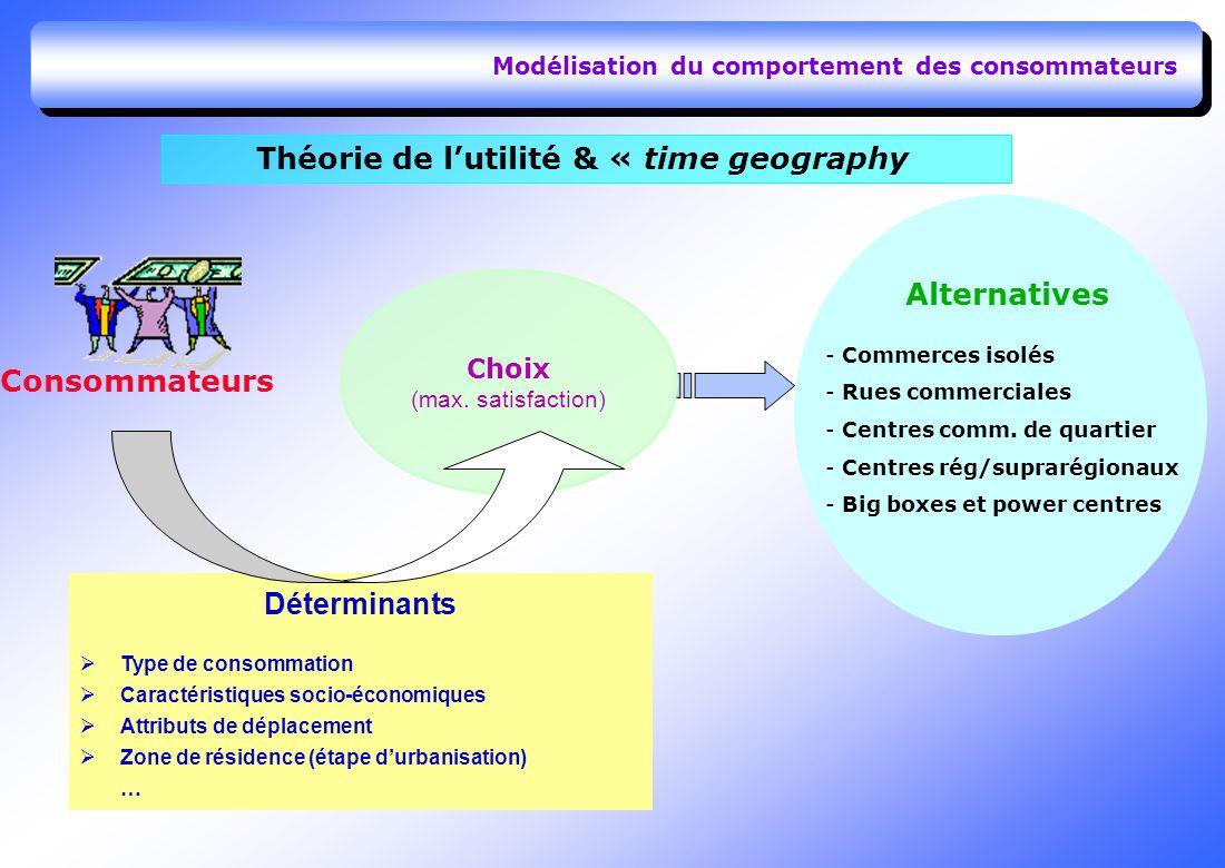 Modélisation du comportement des consommateurs Théorie de lutilité & « time geography Consommateurs Choix (max.