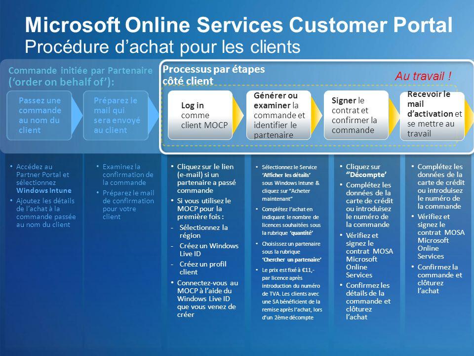 Processus par étapes côté client Commande initiée par Partenaire (order on behalf of): Cliquez sur le lien (e-mail) si un partenaire a passé commande