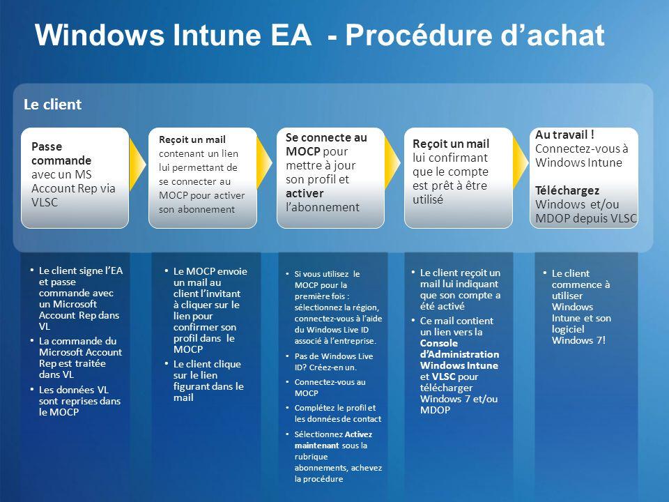 Windows Intune EA - Procédure dachat Le client Si vous utilisez le MOCP pour la première fois : sélectionnez la région, connectez-vous à laide du Wind