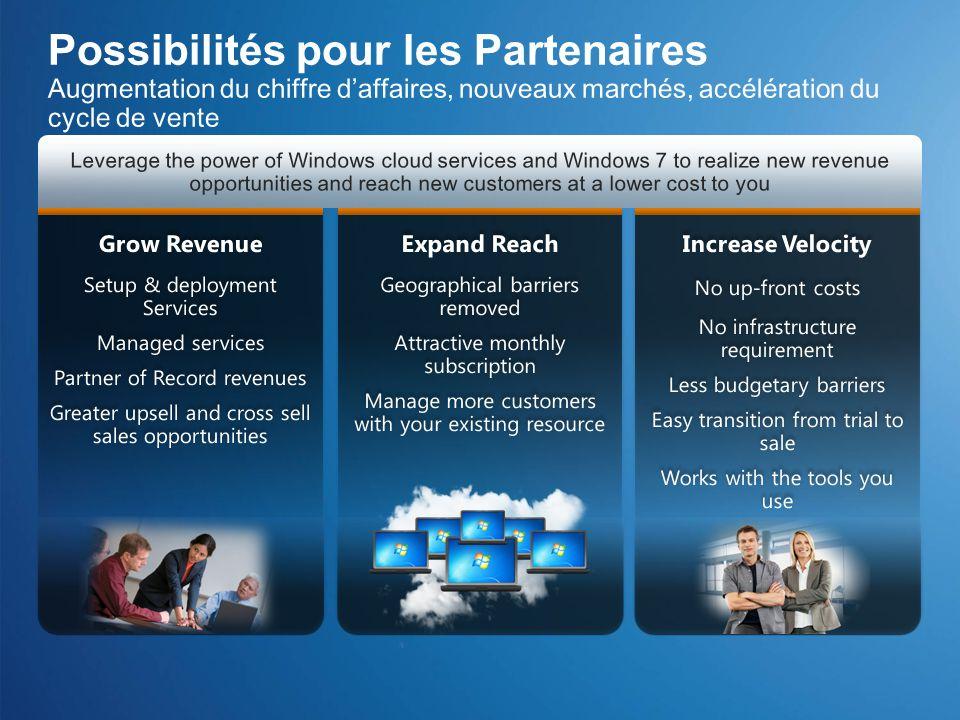 Possibilités pour les Partenaires Augmentation du chiffre daffaires, nouveaux marchés, accélération du cycle de vente