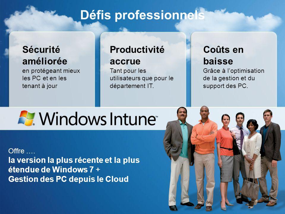 La valeur de Windows Intune Gérer et protéger des PC dispersés Une connexion internet suffit La meilleure expérience Windows Environnement normalisé de systèmes dexploitation Sadapte à votre activité De formidables résultats pour un investissement minime