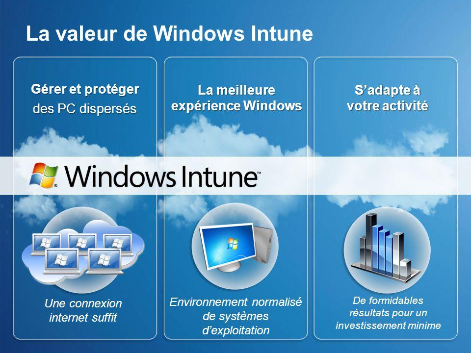 La valeur de Windows Intune Gérer et protéger des PC dispersés Une connexion internet suffit La meilleure expérience Windows Environnement normalisé d