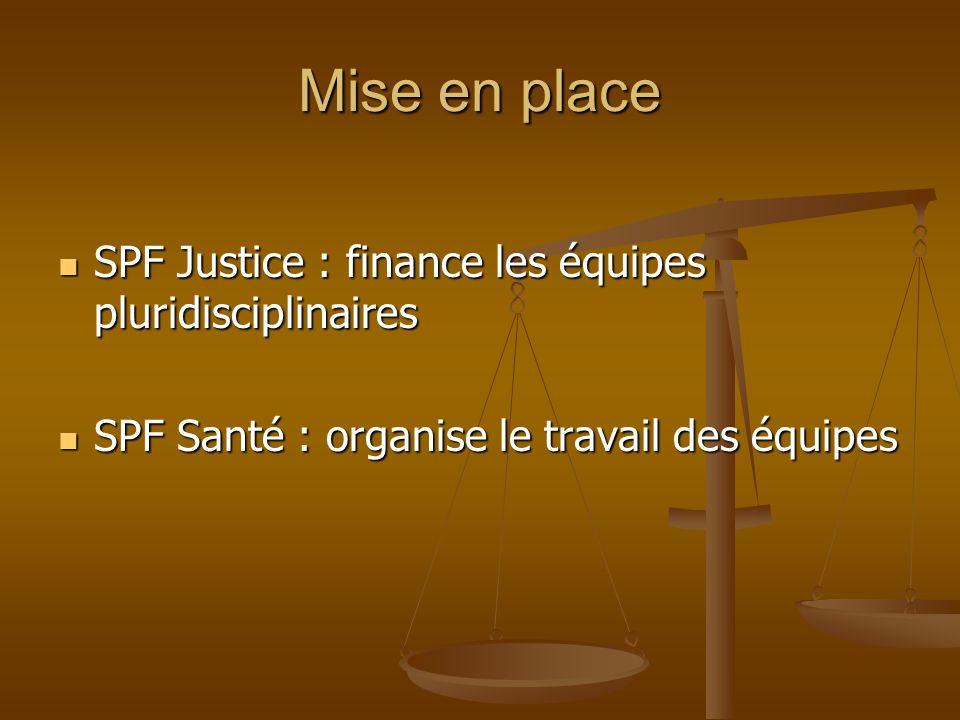 Mise en place SPF Justice : finance les équipes pluridisciplinaires SPF Justice : finance les équipes pluridisciplinaires SPF Santé : organise le trav