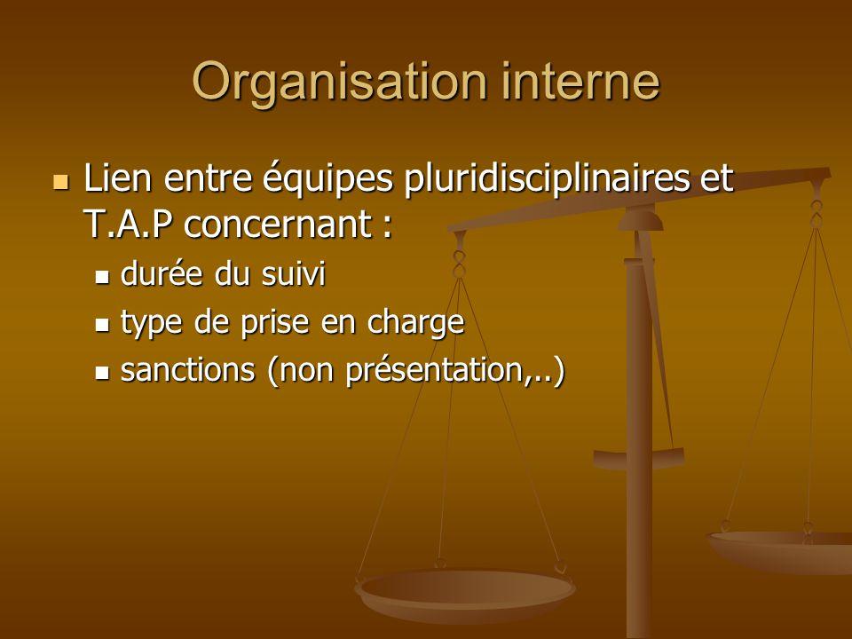 Organisation interne Lien entre équipes pluridisciplinaires et T.A.P concernant : Lien entre équipes pluridisciplinaires et T.A.P concernant : durée d
