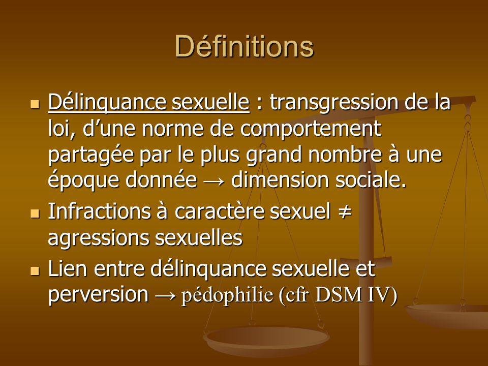 Définitions Délinquance sexuelle : transgression de la loi, dune norme de comportement partagée par le plus grand nombre à une époque donnée dimension