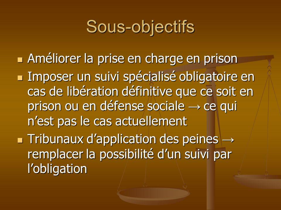 Sous-objectifs Améliorer la prise en charge en prison Améliorer la prise en charge en prison Imposer un suivi spécialisé obligatoire en cas de libérat
