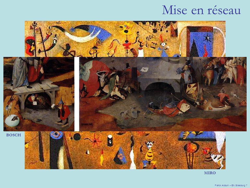 Mise en réseau MIRO BOSCH Franck Ardouin – IEN Strasbourg 7