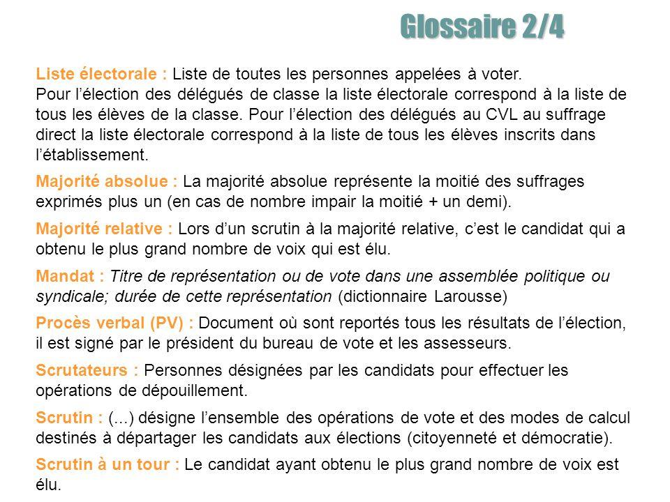 Glossaire 2/4 Liste électorale : Liste de toutes les personnes appelées à voter.