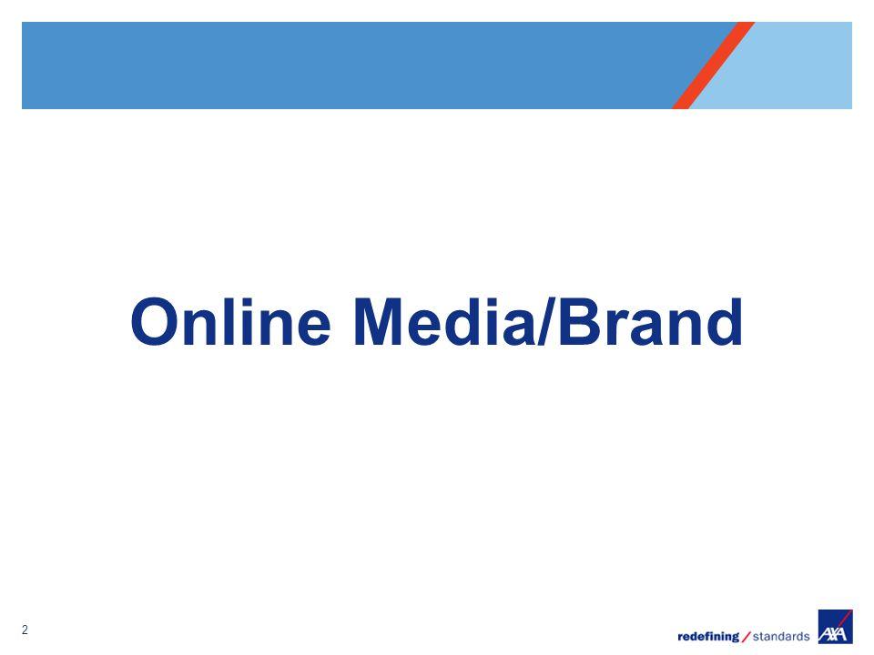 Pour personnaliser le pied de page « Lieu - date »: Affichage / En-tête et pied de page Personnaliser la zone date et pieds de page, Cliquer sur appliquer partout Encombrement maximum du logotype depuis le bord inférieur droit de la page (logo placé à 2/3X du bord; X = logotype) 2 30 Online Media/Brand