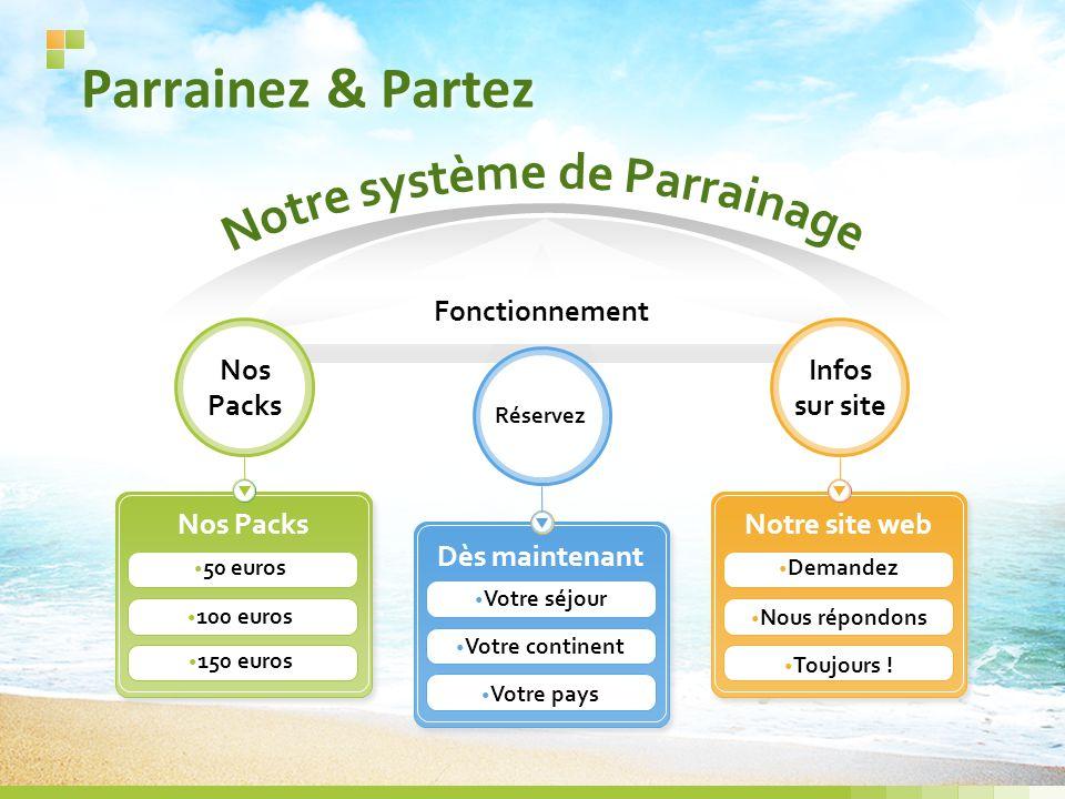 Parrainez & Partez Nos Packs Réservez Infos sur site 50 euros Nos Packs 100 euros 150 euros Dès maintenant Votre séjour Votre continent Votre pays Not