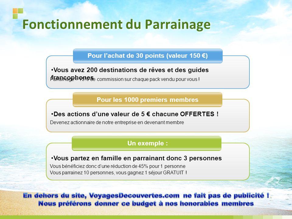 Fonctionnement du Parrainage Pour lachat de 30 points (valeur 150 ) Vous avez 200 destinations de rêves et des guides francophones Parrainage = 15% de